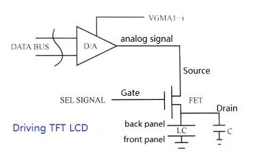 TFT driving circuit
